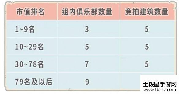 《最强蜗牛》9月17日更新公告 中秋黄金周活动一览